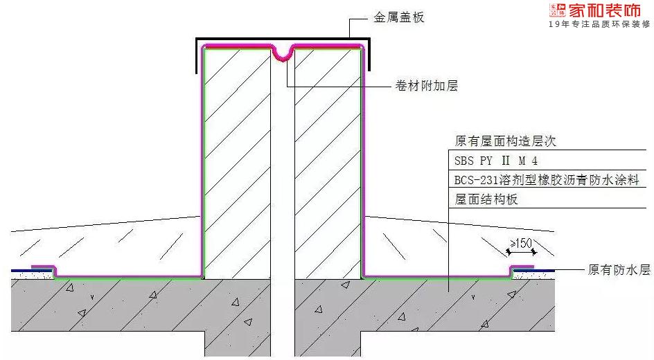 万博max登陆旧房万博app官方下载ios——屋顶变形缝渗漏处理措施